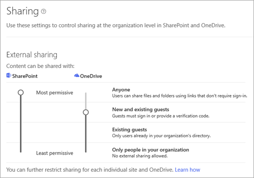 Sharing permissions in SharePoint